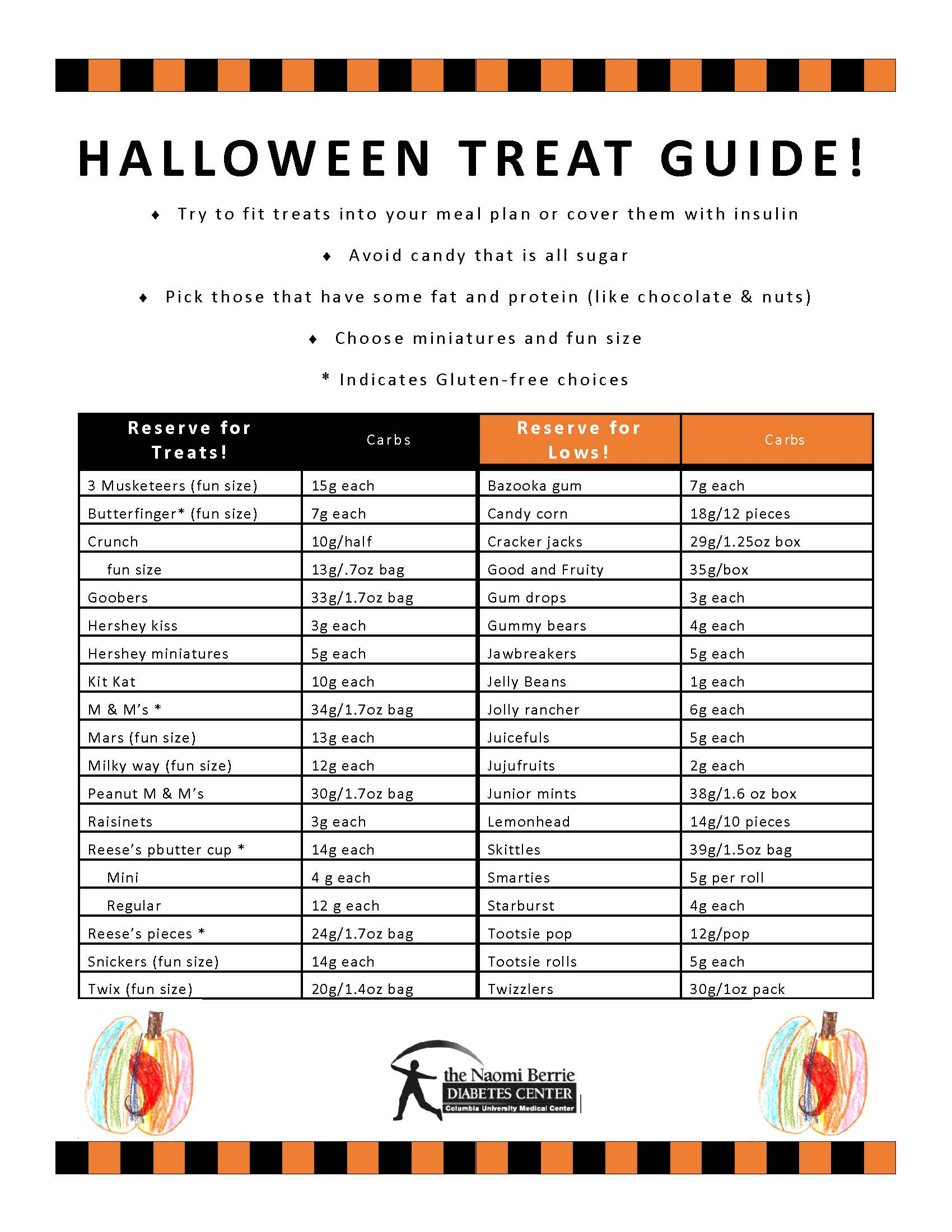 Berrie Center Guide to Halloween